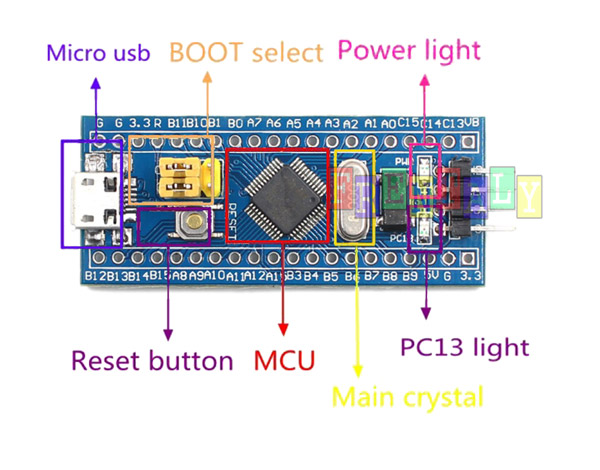 how to clear flash memory on stm32 stlink utility